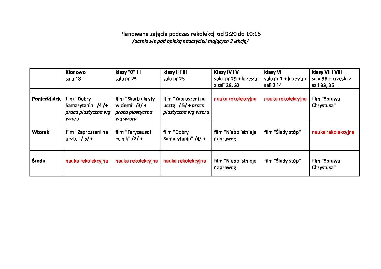 Planowane zajęcia podczas rekolekcji od 9:20 do 10:15