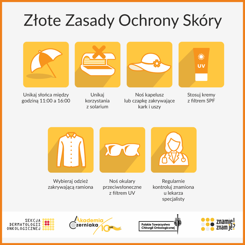 Ogólnopolski program profilaktyki czerniaka – materiały